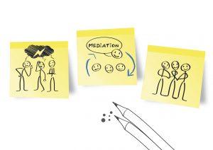 What Happens In Mediation? | Welsh Law Mediation